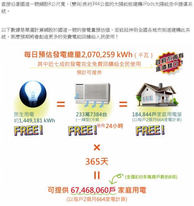 太陽能高速公路